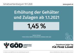 GEHALTSABSCHLUSS_Plakat-Abkommen-2021-