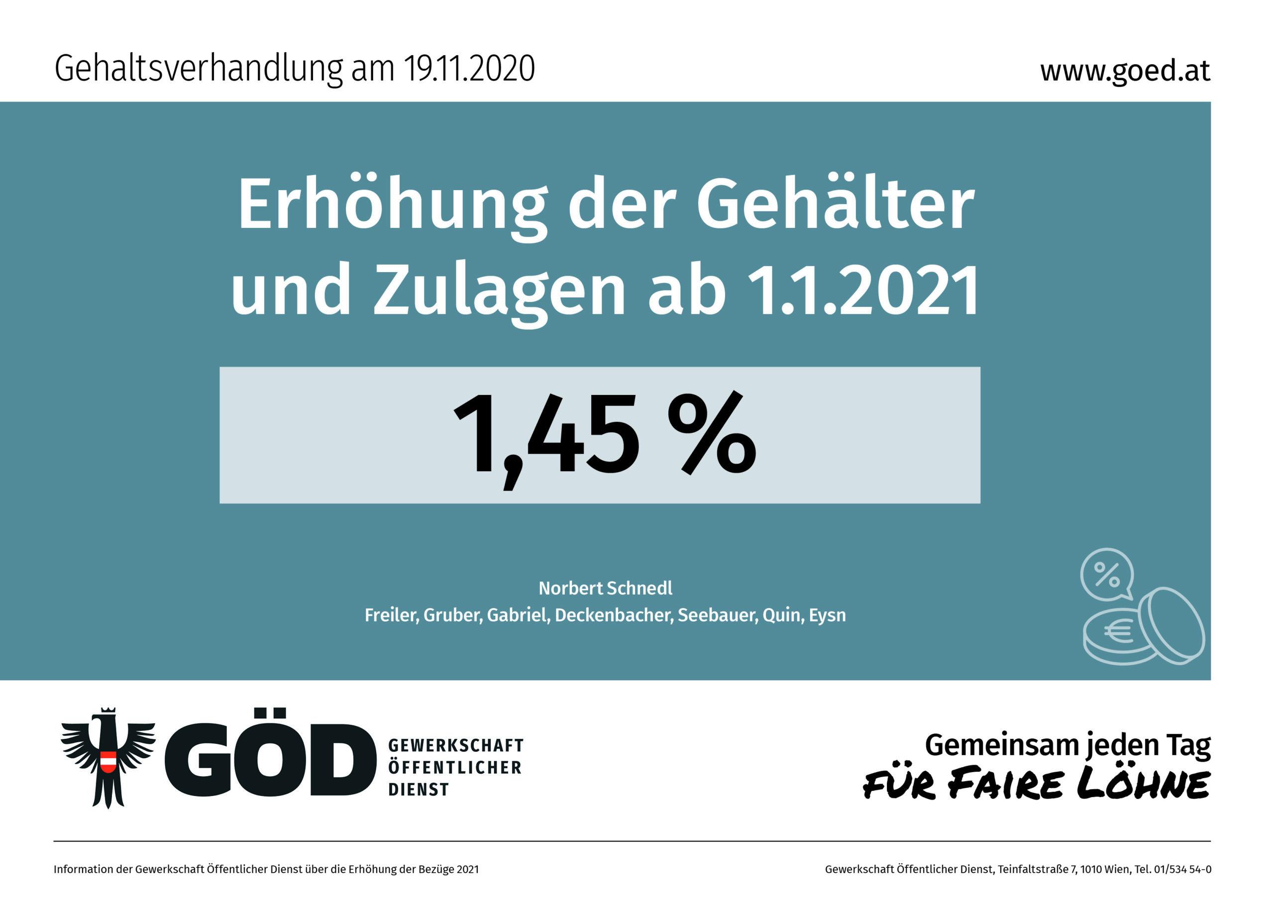 Gehaltsabschluss 2021